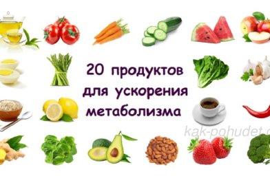 20 продуктов для сжигания жира и ускорения метаболизма